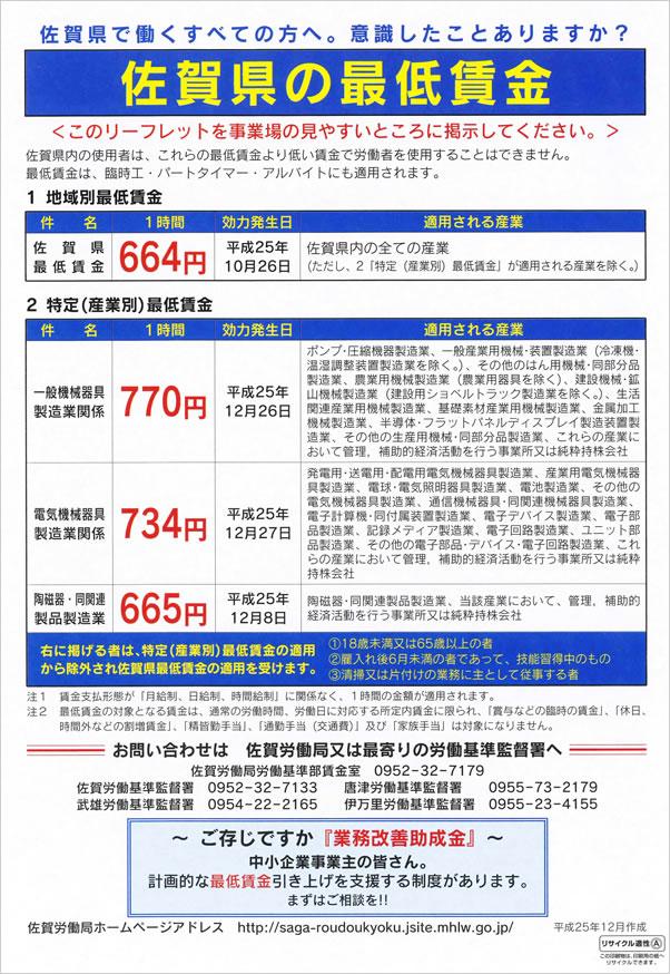 産業別最低賃金2013.12.08